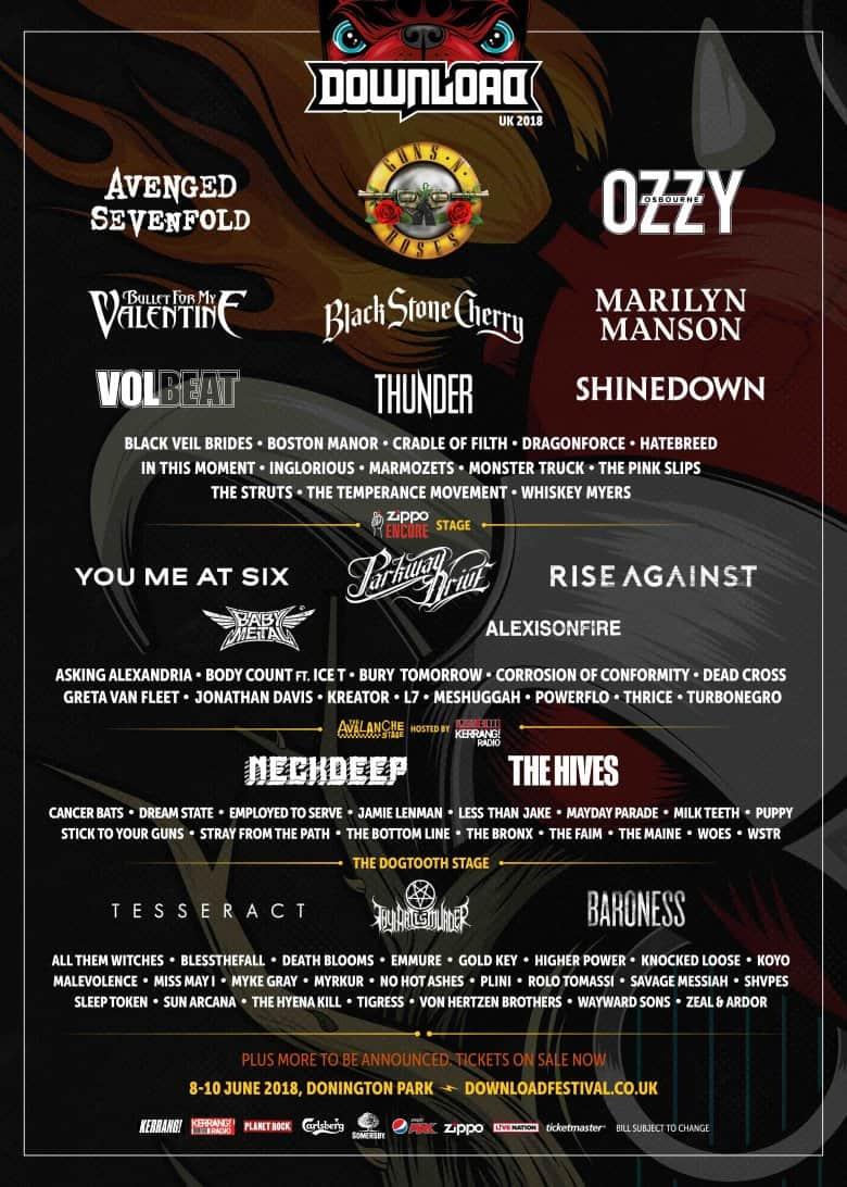 60 More Big Bands For Download Festival