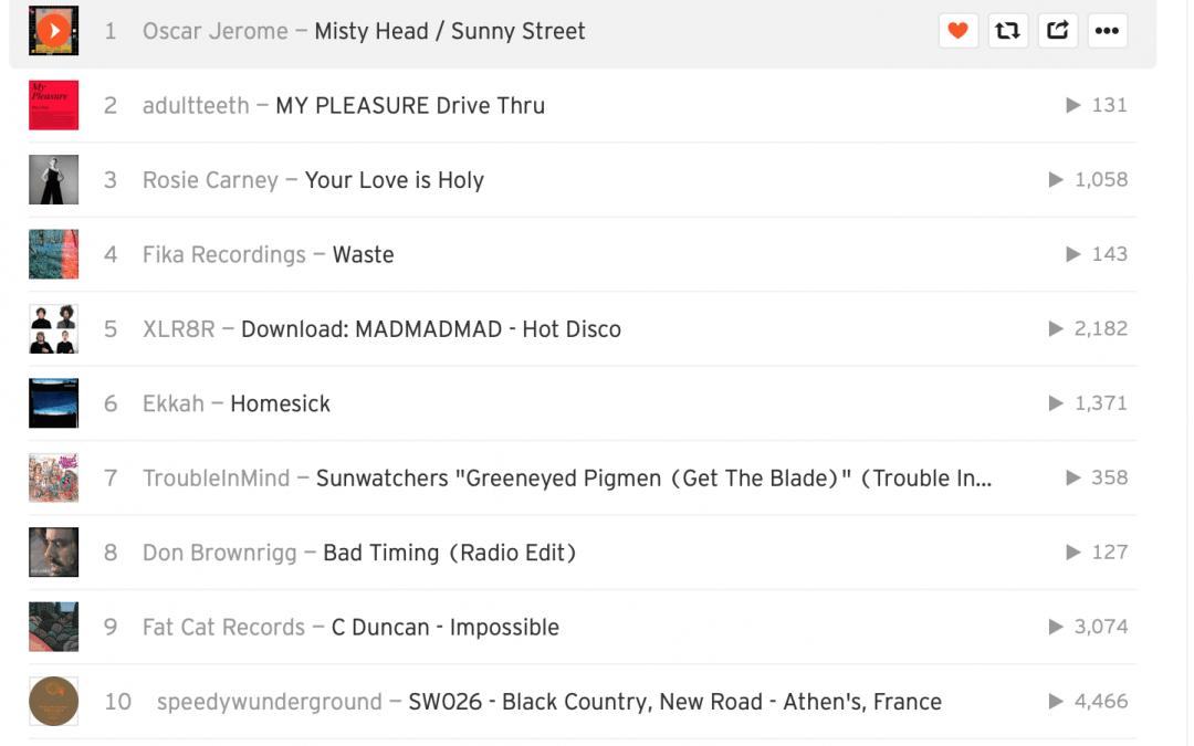 Soundcloud Playlist Jan 2019